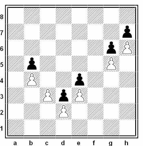 movimiento peon ajedrez