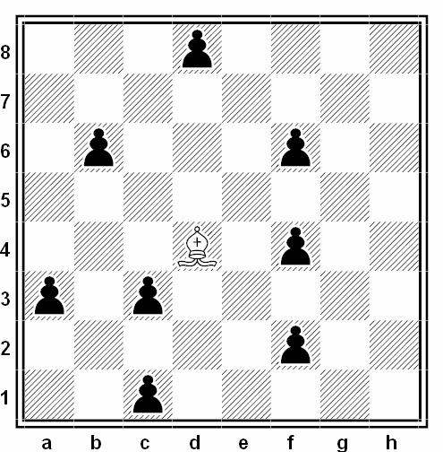 Comepeones alfil ajedrez escolar