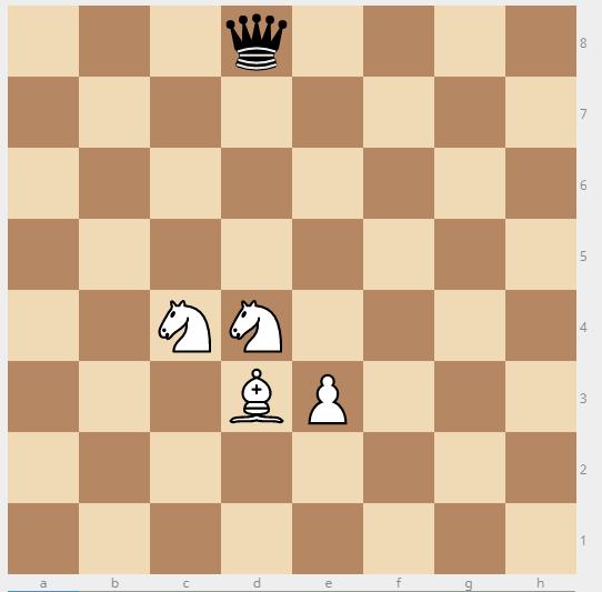 reto ajedrez comepiezas