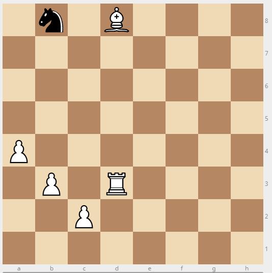 El caballo de ajedrez devorador