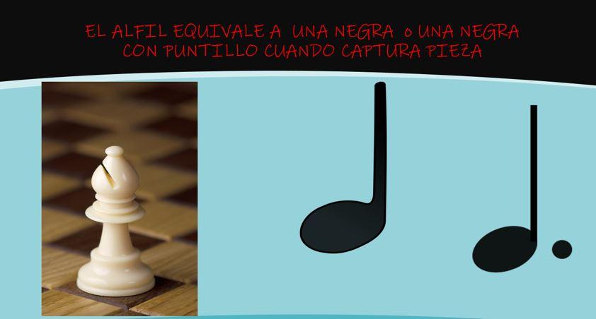 Ajedrez y Música