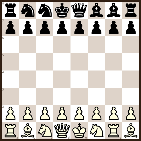El uso del ajedrez educativo