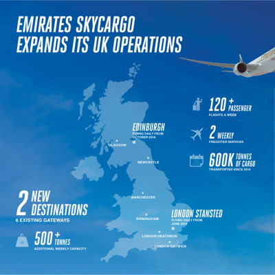 London Stansted and Edinburgh will be Emirates SkyCargo's seventh and eighth desti…