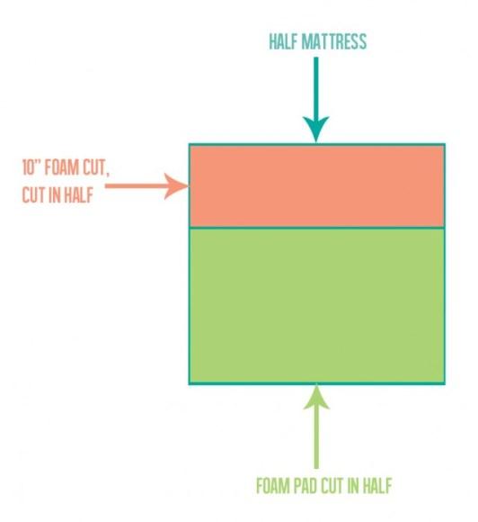 mattressdia2