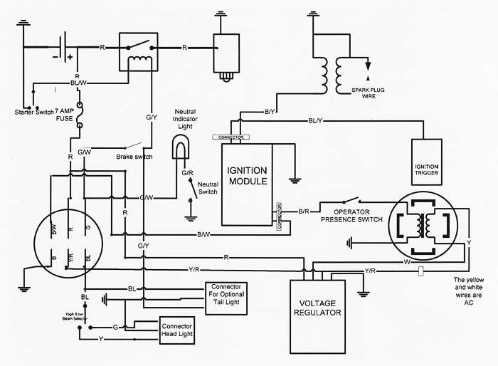 2003 polaris 90 wiring diagram - dolgular, Wiring diagram