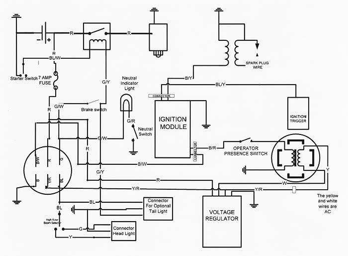 1998 honda trx 250 wiring diagram