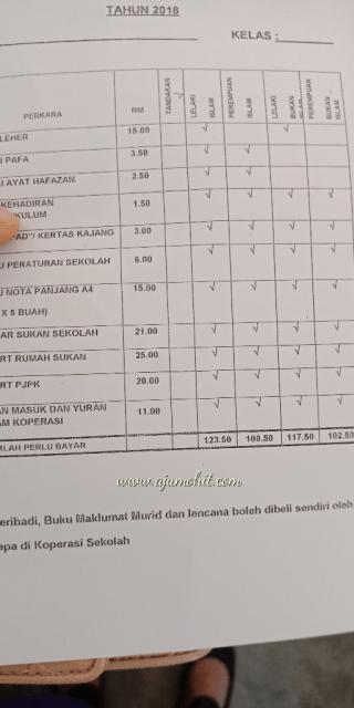 Senarai buku wajib beli untuk tingkatan satu