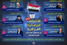 صورة قائمة النصر بقيادة العبادي متقدمة في الانتخابات العراقية