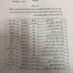 بالوثيقة.. الخارجية العراقية تحيل عددا من الدبلوماسيين  على التقاعد