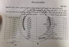 صورة بمناسبة عيد الأضحى.. المالية تقدّم صرف رواتب عدد من الوزارات