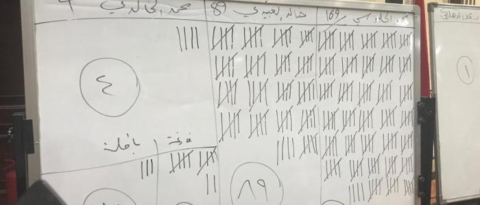 بالارقام والصور …عدد المصوتين في جلسة اليوم المخصصة لانتخاب رئيس البرلمان