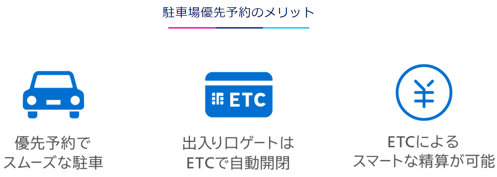 伊丹空港駐車場「ETCによる入出場と自動決済」「アメックスETC10%割引」を利用してみた