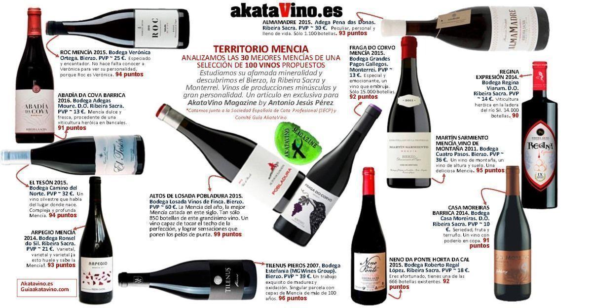 Cartel Territorio Mencía 30 TOP 2018 © Akatavino.es web