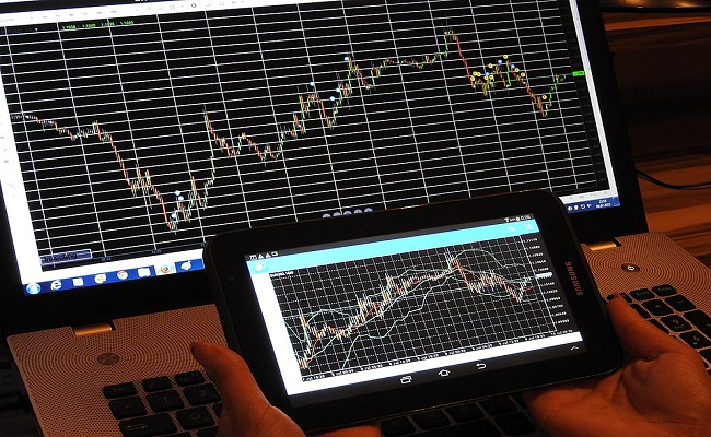 Technical Analysis Trading Software