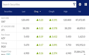 Singapore Stock Market Investment Indices Mobile Apps