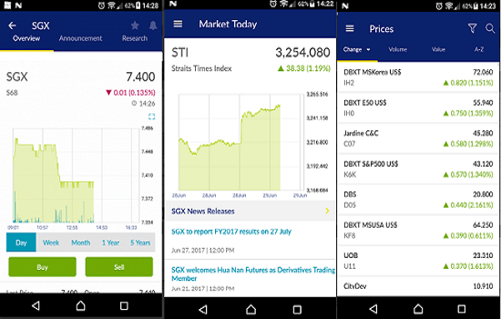Singapore Stock Market Investment Indices Mobile Apps - Singapore Stock Market Investment Indices Mobile Apps