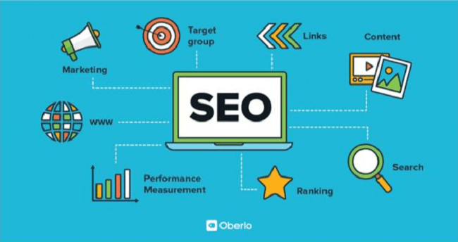 SEO Friendly - Make Your Website SEO Friendly for Search Engine Results Page