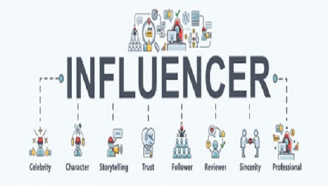 Influencer Marketing Strategies