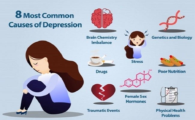 Depression Symptoms and Its Common Causes