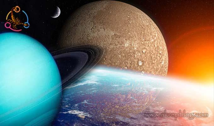 Merkür Uranüs Karesi