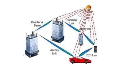 صورة علماء : الاحتباس الحراري يؤثر على أنظمة الاتصالات