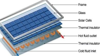 Photo of تقنية ثورية لتوليد الكهرباء من خلايا شمسية يتغير لونها تلقائياً