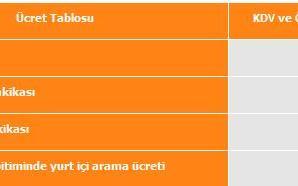Turkcell Kamu Süper Paket Kampanya Detayları