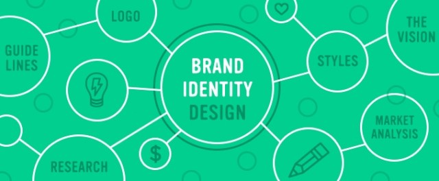 Image result for Branding, Corporate Identity, Logo Design and your Business