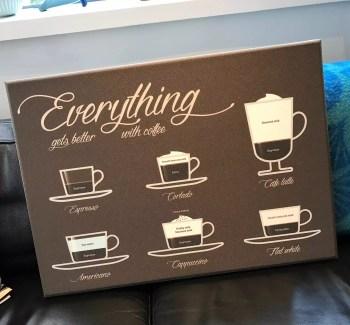 Lyddempende bilde til kaffeelskere