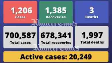 فيروس كورونا: الإمارات العربية المتحدة تسجل 1206 حالة إصابة بـ Covid-19 و 1385 حالة تعافي و 3 وفيات - خبر