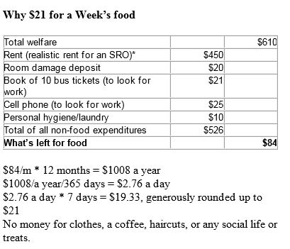 welfarechart