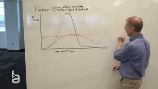 HudsonAlpha COVID-19 series: Flattening the COVID-19 curve