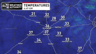 James Spann: Warming trend begins in Alabama this afternoon