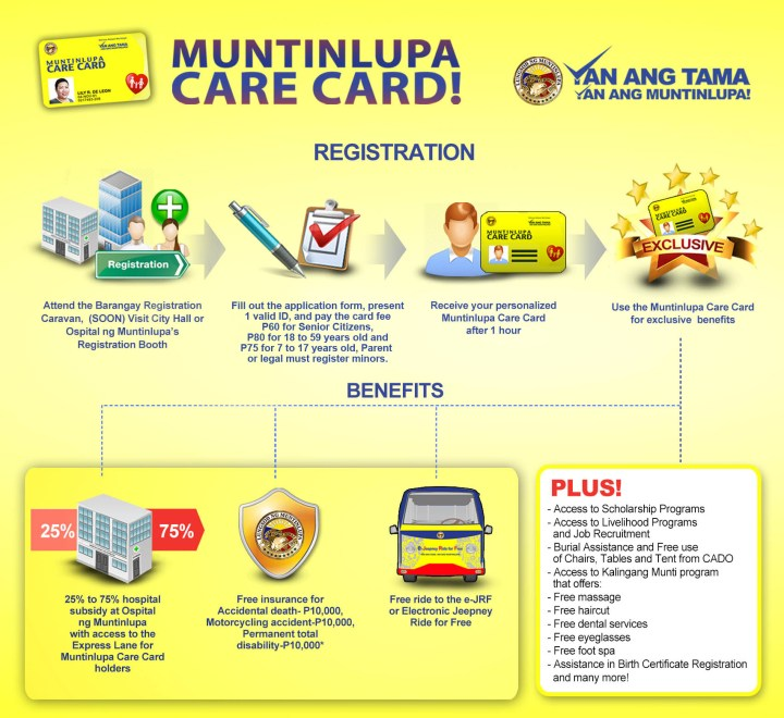 muntinlupa care card
