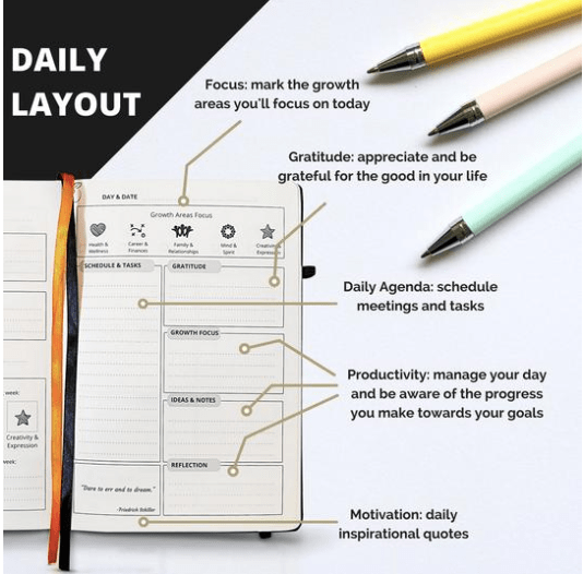 Life&Apple Growth Planner Daily Layout