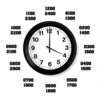 Military-Clock-e1498961479203 Take Away Maths Easy on addition worksheets preschool, questions for kids, sheets printable, multiplication worksheets, pages free, games for kids, coloring pages, guho tuho, for kindergarteners, worksheets for grade 1,