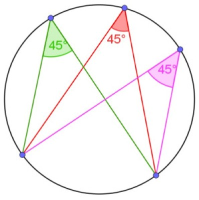 Circle theorems 10a alamandamaths an angle inscribed in a semicircle is always a right angle bbc bitesize ccuart Gallery