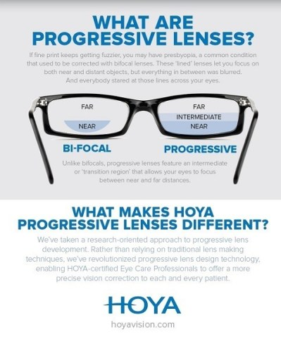 What makes Hoya progressive eyeglass lenses different?