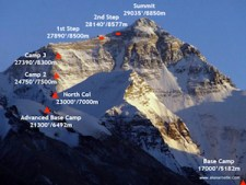 """Everest 2019: Update on Everest Rescue Scams and China """"New"""" Rules"""