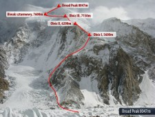 K2 2017 Season Coverage: Broad Peak Summits, K2 Push Soon