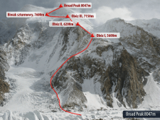 The route up Broad Peak. Courtesy of polishwinterhimalaism.pl.
