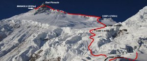 Manaslu Northeast Ridge Route