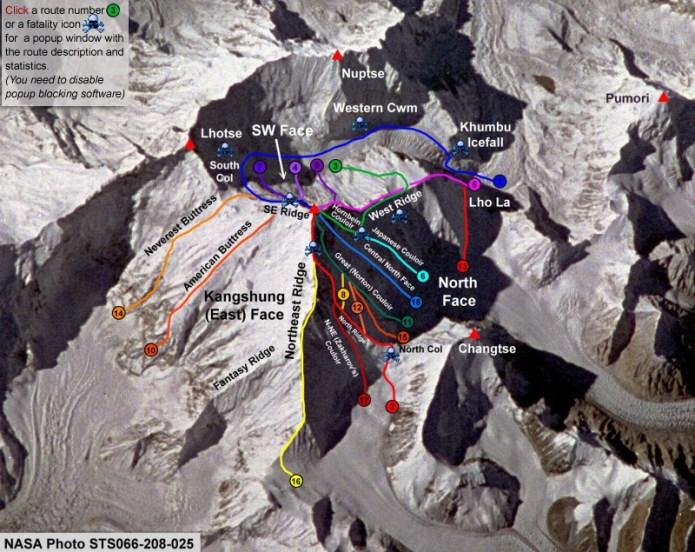 Everest Routes