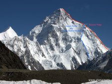 Why K2 Will Never Become Everest