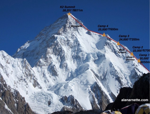 K2 Abruzzi Route Map