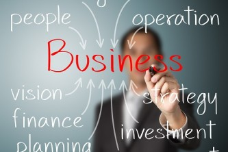 online-business-analysis