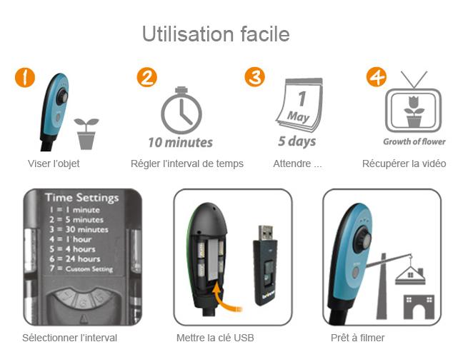 Utilisation TLC-100