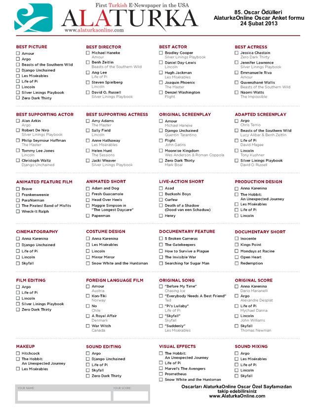 Oscar Anket Formu Alaturka Online 'dan