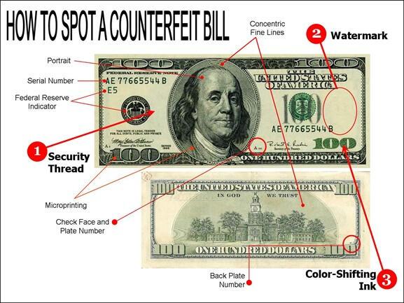 Sahte Dolar Nasıl Anlaşılır?