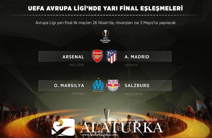 UEFA Avrupa Ligi Yari Final Eslesmeler